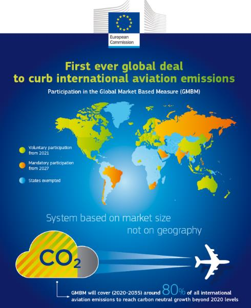First ever global deal to curb aviation emissions