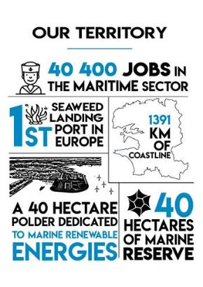 The Finistère in numbers
